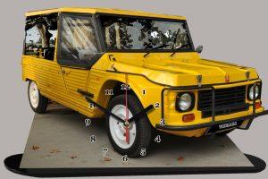 méhari jaune en auto horloge